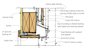 Window Sill Detail Cad Curtain Wall Head Detail Decorate The House With Beautiful Curtains