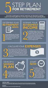 Retirement Expenses Worksheet Retirement Security Archives Page 2 Of 4 New York Retirement News