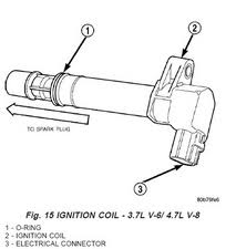 solved spark plug replacing how to 2002 2008 dodge ram ifixit