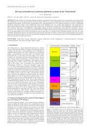 devono carboniferous carbonate platform systems of the netherlands