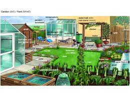 Plants For Pergola by Pergola Noun Definition Pictures Pronunciation And Usage Notes