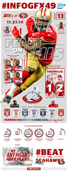 infographic 49ers seahawks thanksgiving preview infographics