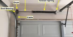 Garage Door Springs Menards by Door The Difference Between Torsion And Extension Springs