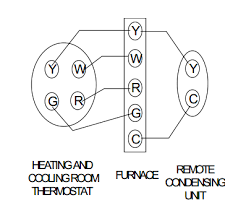 electrical can you terminate more than one common on the furnace