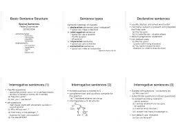 Declarative And Interrogative Sentences Worksheets 19 Best Images Of Declarative Sentence Worksheets Declarative