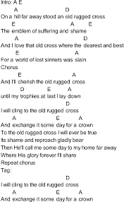 That Old Rugged Cross Songs With Chords The Old Rugged Cross