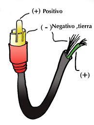 sony headphone jack wiring diagram phone jack diagram wiring
