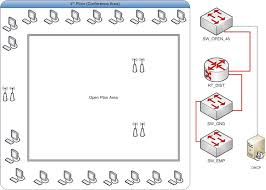 floor plan network design chapter 2 network design the wireframe