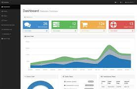 template dashboard free check out sb admin possibly the world s most downloaded free
