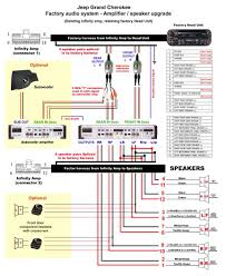 96 jeep grand cherokee radio wiring diagram gooddy org