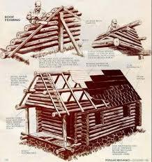 log cabin building plans awesome log cabin plans diy new home plans design