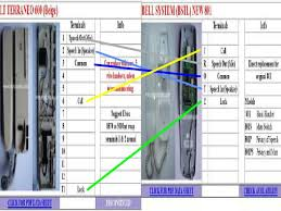 terraneo intercom to bell 801 help diynot forums
