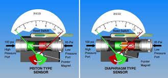 differential pressure transmitter wiring diagram limit switch