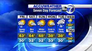 Weather Map New York by Weather Maps Friday Morning Snowstorm Abc7ny Com