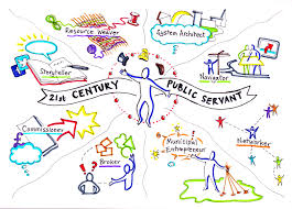 themes in literature in the 21st century 21st century public servant researching the future public service