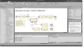 uml tools for software development and modelling enterprise