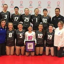 northern lights volleyball mn dynasty volleyball the premier kansas city girls volleyball club