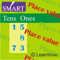 learnhive cbse grade 5 mathematics numbers lessons exercises