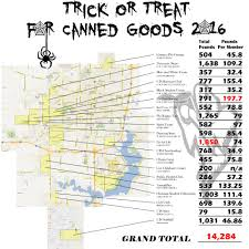 trick or treat for canned goods u2013 volunteer and civic engagement