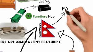 Klaussner Furniture Quality Furniture Hub High Quality Furniture Youtube