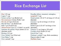 how many calories in a serving of rice best rice 2017