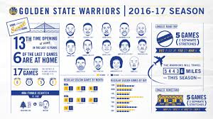Nba Divisions Map Breaking Down The 2016 17 Schedule Golden State Warriors