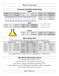 free prefixes and suffixes worksheets from the teachers guide