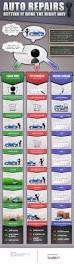 subaru pdf manuals