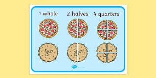 number fractions new 2014 curriculum 2014 page 6