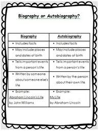 biography an autobiography difference biography or autobiography sentence sort activity sentences