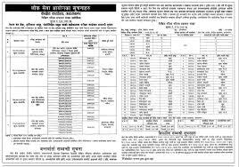 gorkhapatra newspaper vacancy notices job notices nepal