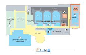 Sound Academy Floor Plan Precision Newsletter Uf Health Proton Therapy
