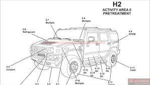 hummer power seat wiring diagram hummer diy wiring diagrams