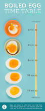 diy japanese style thick egg burning yourself do it rpm