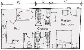 master bathroom floor plan bathroom configurations bentyl us bentyl us