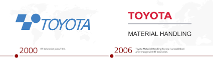 toyota service logo who we are