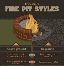 Diy Firepits How To Build A Pit Fix