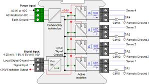 laurels qls quad output 4 20 ma current loop splitter retransmitter