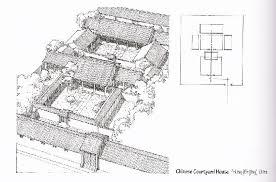 center courtyard house plans house plans webbkyrkan com webbkyrkan com