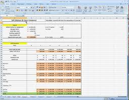 Sensitivity Analysis Excel Template Sensitivity And Scenario Analysis Capital Budgeting Avi