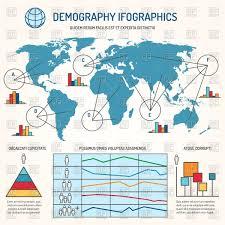 World Map Vector Demographic Infographics On World Map Vector Image 123815 U2013 Rfclipart