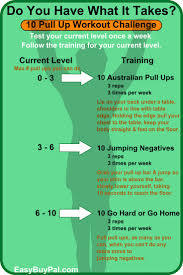 the 25 best pull up workout ideas on pinterest pull up training