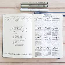 set up pages key and calendar i started my bullet journal just