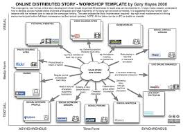 distributed story online workshop template a photo on flickriver