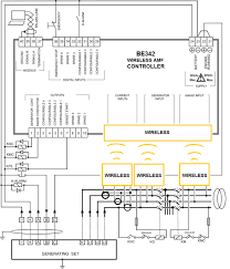 mulcher wiring diagram 4 way wiring diagram u2022 panicattacktreatment co