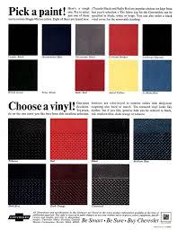 corvette manufacturer 1968 corvette specs colors facts history and performance