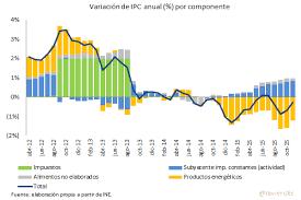 cuanto es el incremento del ipc ao 2016 ipc