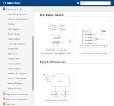 blueprint software try smartdraw free engineering drawing create engineering diagrams easily