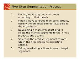 chap02 the role of imc in the marketing process