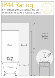 ip44 bathroom zones faqs